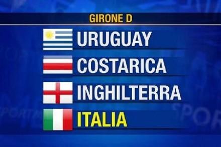 Girone D